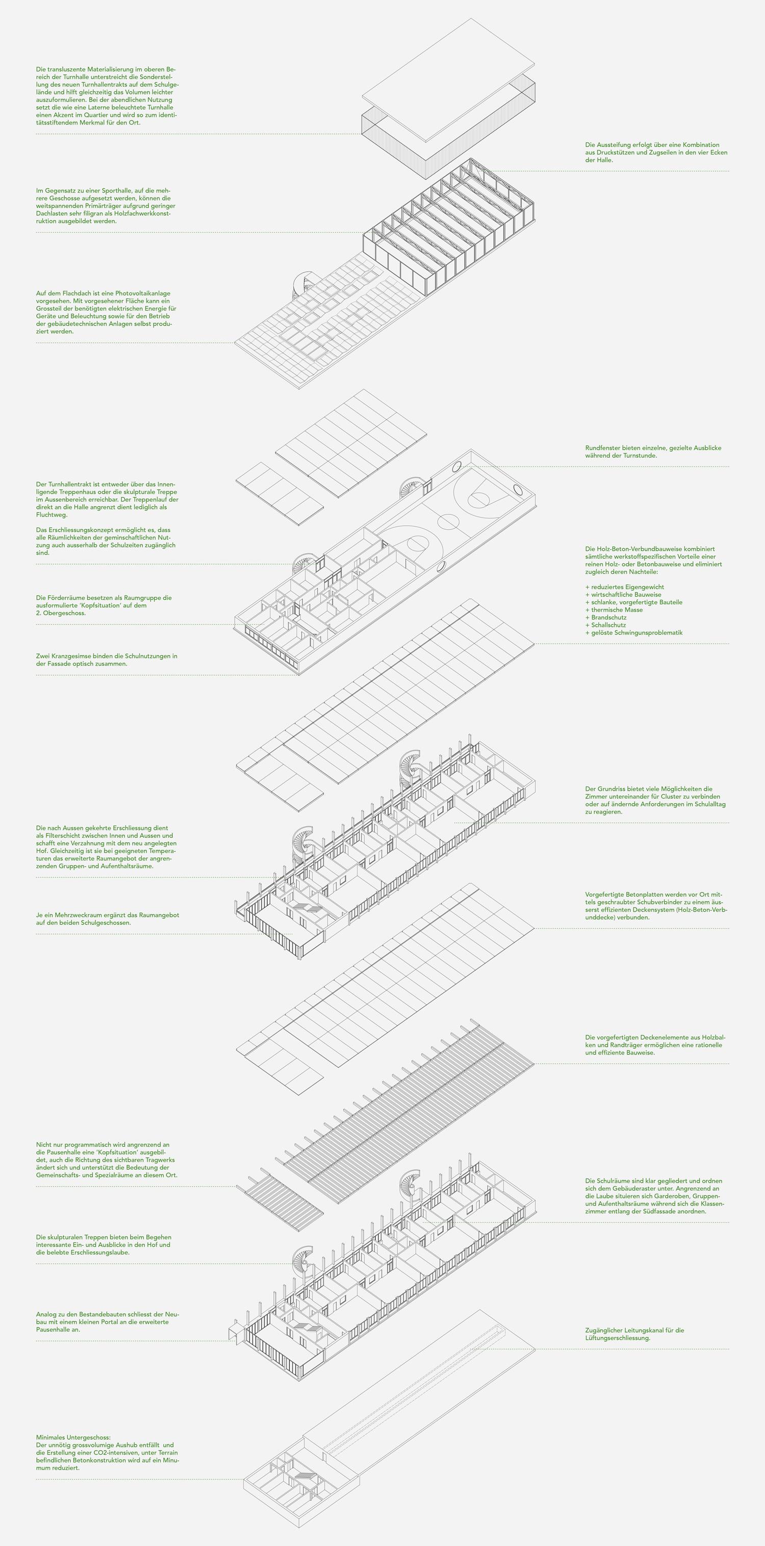 12. Bild zum Projekt 'Volksschule Stöckacker Bern'