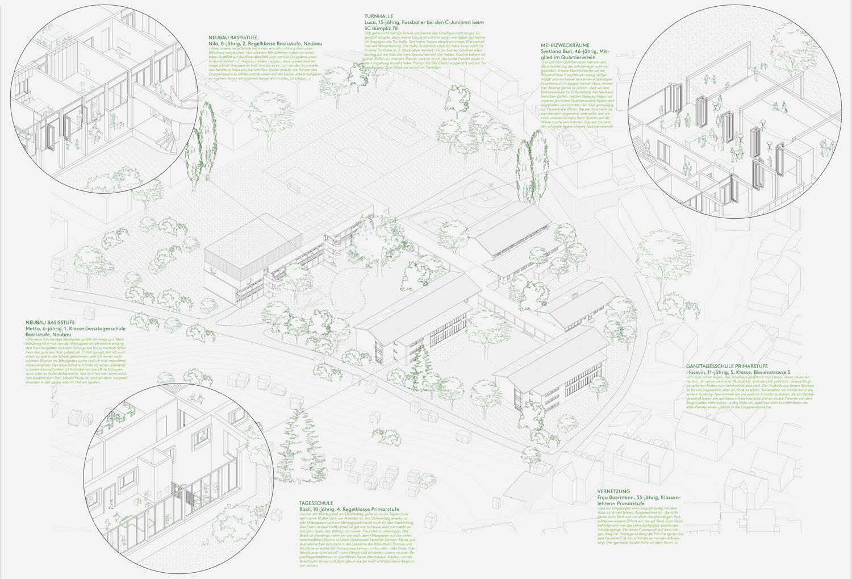 8. Bild zum Projekt 'Volksschule Stöckacker Bern'