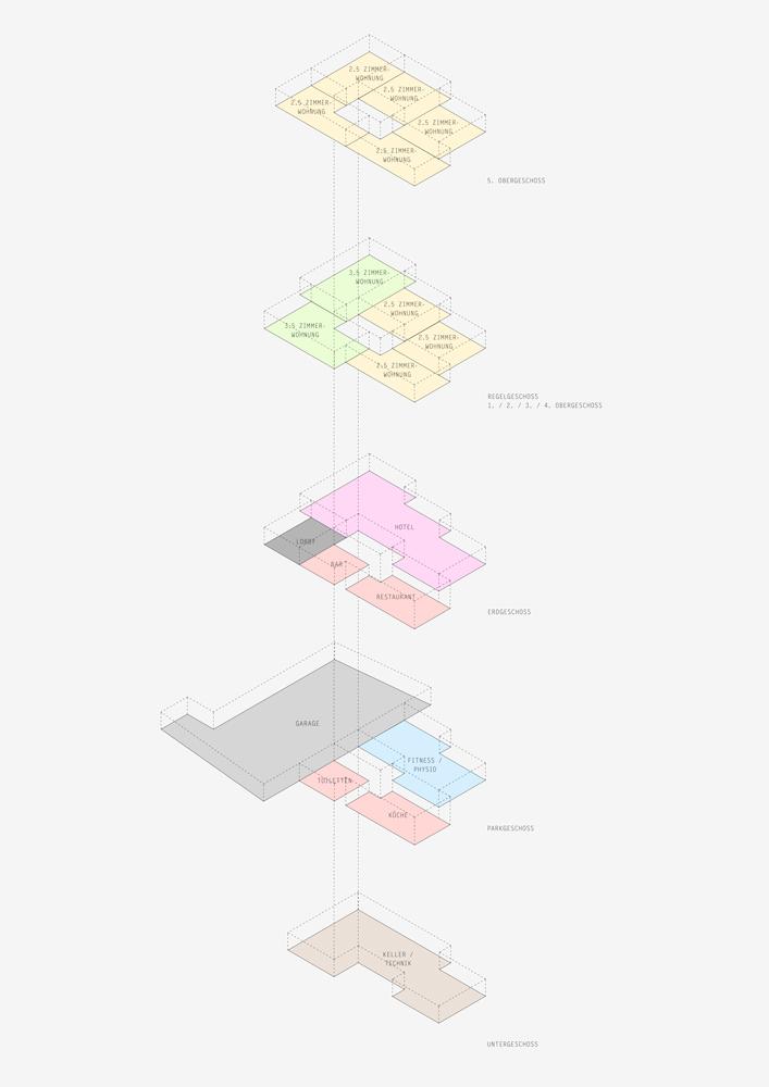 19. Bild zum Projekt 'Alterswohnen Thunersee'